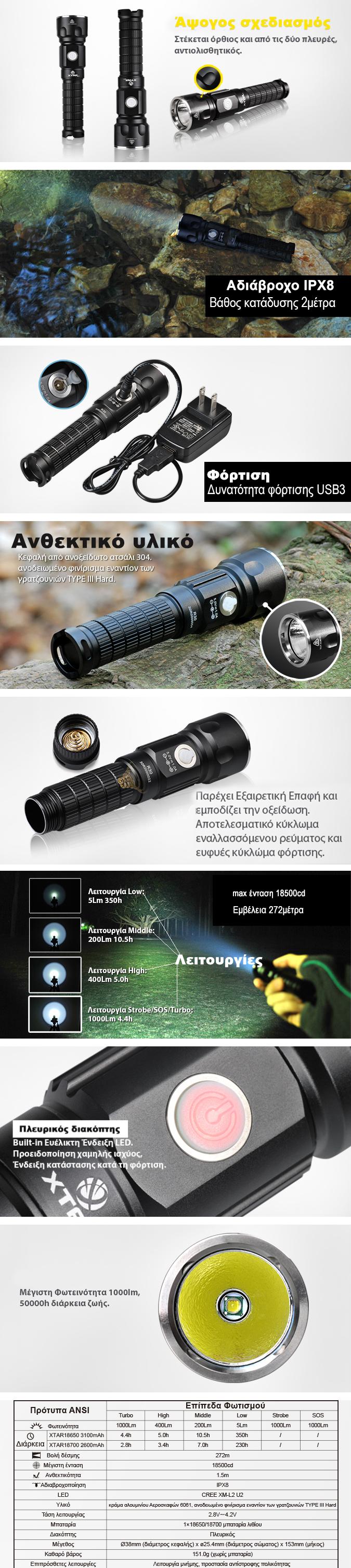 Φακός R30 1000 Lumens XTAR