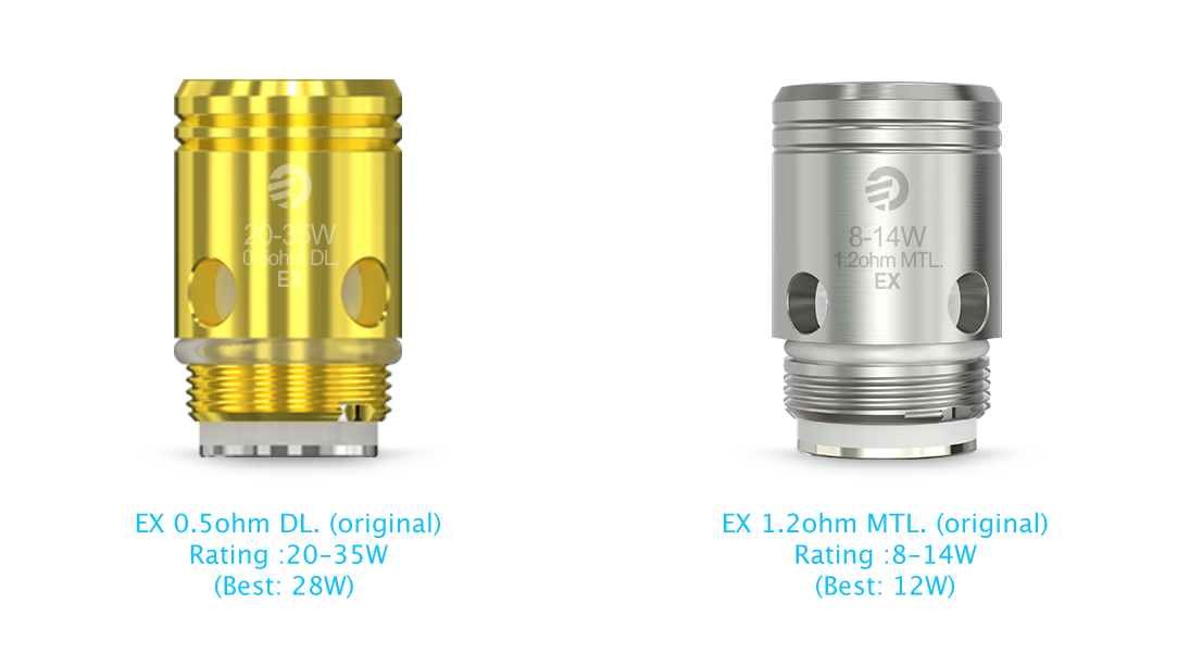 Evic Primo Fit Kit JOYETECH
