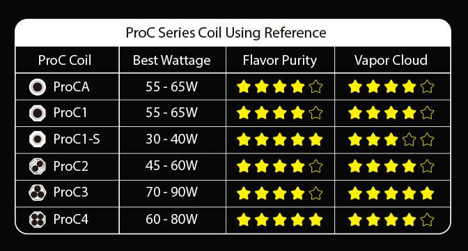 ProCA 0.4ohm Coil JOYETECH