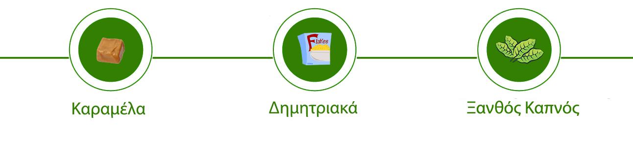 Υγρά Αναπλήρωσης Sweet vdlv pictogram